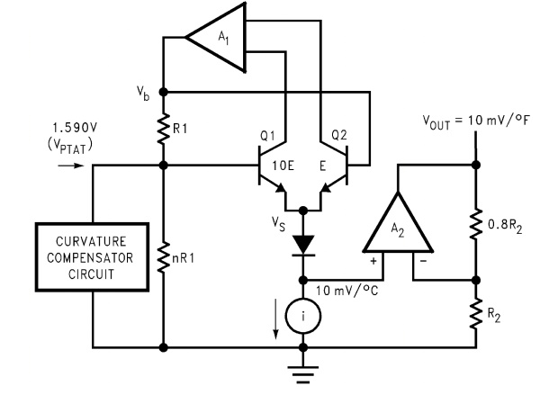 Require explanation for temperature sensor(LM35) internal circuit.